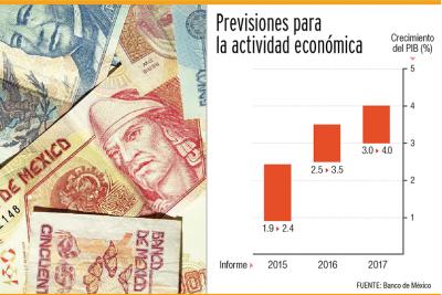 Crecimiento del PIB