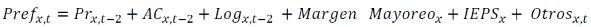 fórmula para calcular el precio de la gasolina