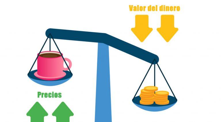 Concepto de la inflación. Índice nacional de precios al consumidor o INPC.