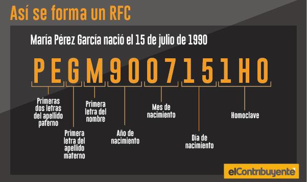Calculando el RFC