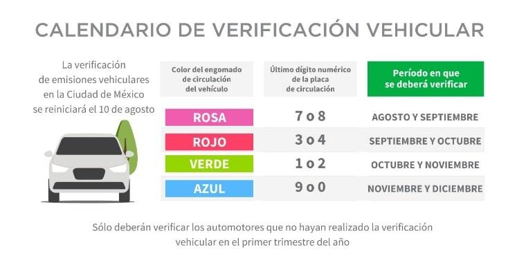 A partir del 10 de agosto la CDMX reiniciará reapertura de los verificentros