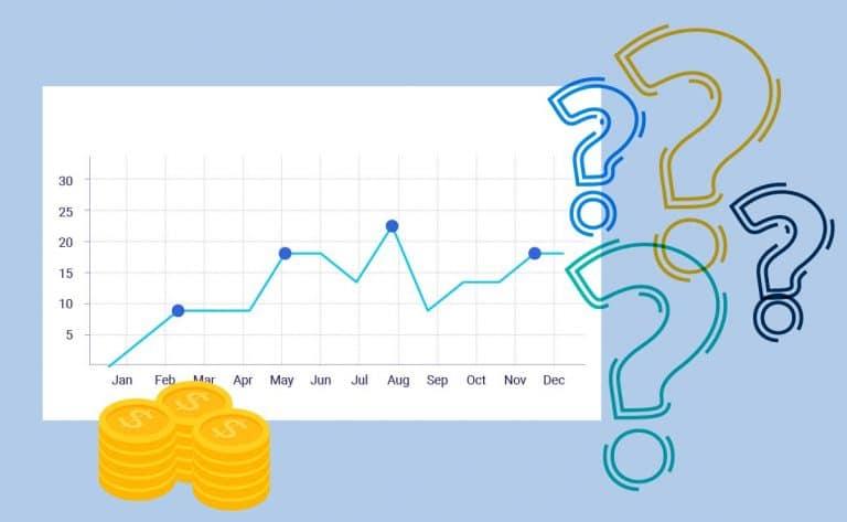 UMA, ¿Qué es y cuánto vale la Unidad de Medida y Actualización?